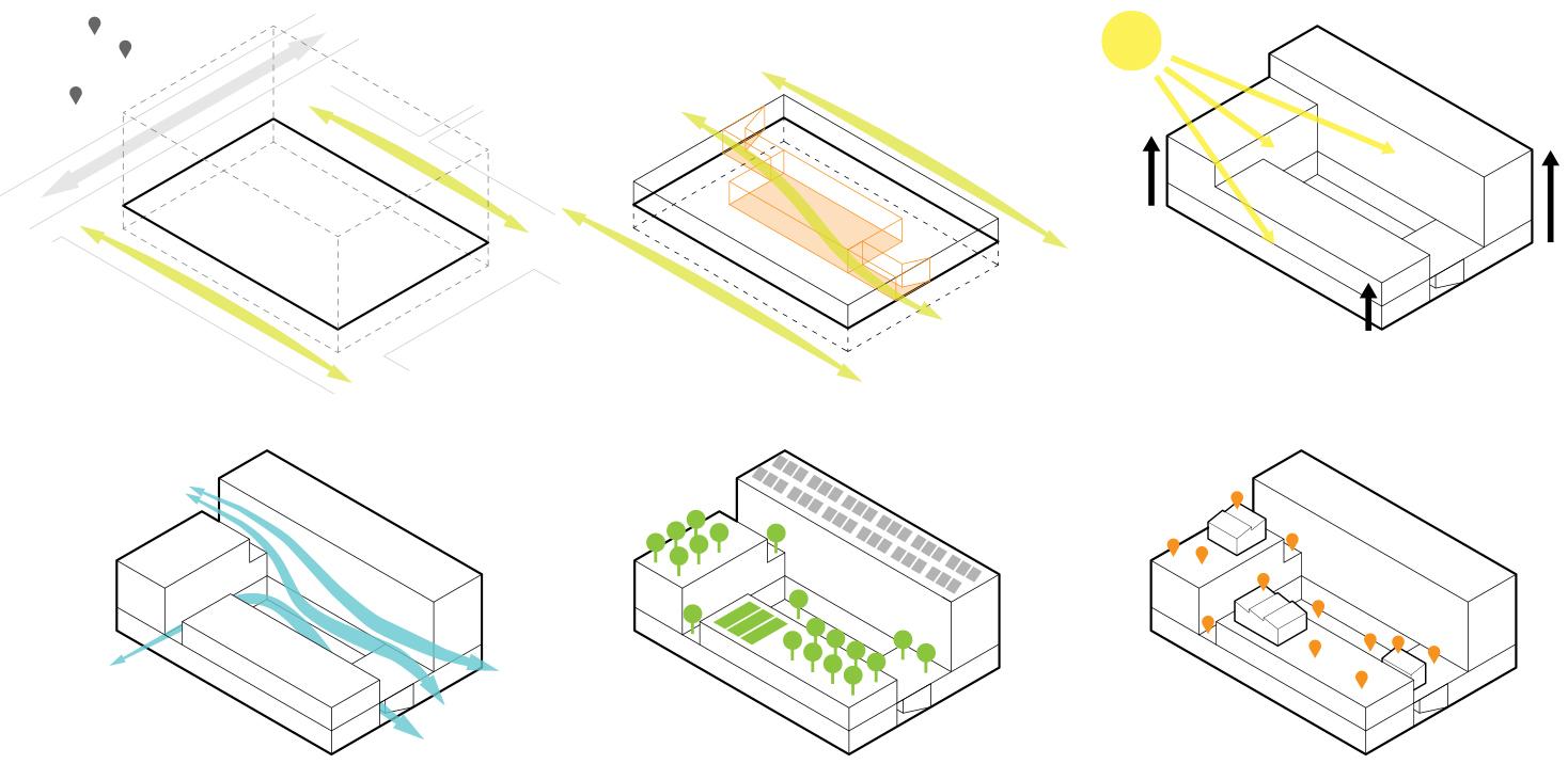 NAYA arquitectos alicante edificio social en gandia esquemas
